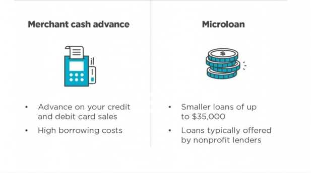 But choosing the right provider and the right loan offer is not always easy with the large selection. In four steps you can easily check which loan is the best for you.