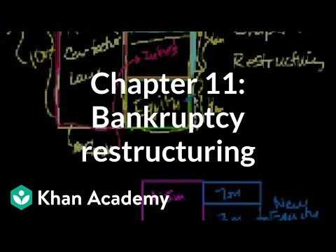 When do you go bankrupt?